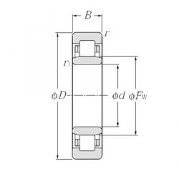 40 mm x 80 mm x 23 mm  CYSD NU2208E cylindrical roller bearings