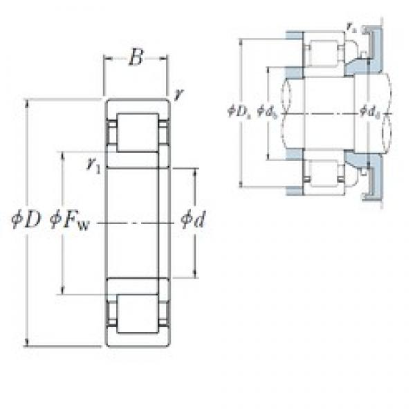 90 mm x 190 mm x 43 mm  NSK NUP 318 cylindrical roller bearings #1 image