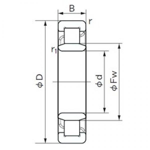 40 mm x 80 mm x 23 mm  NACHI NU 2208 cylindrical roller bearings #1 image